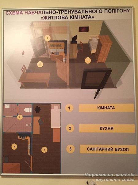 Ситуативне практичне заняття «Огляд місця події  в разі вчинення квартирної крадіжки»